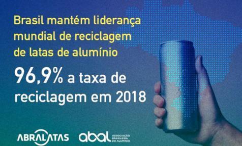Brasil se mantém na liderança mundial de reciclagem de latas de alumínio
